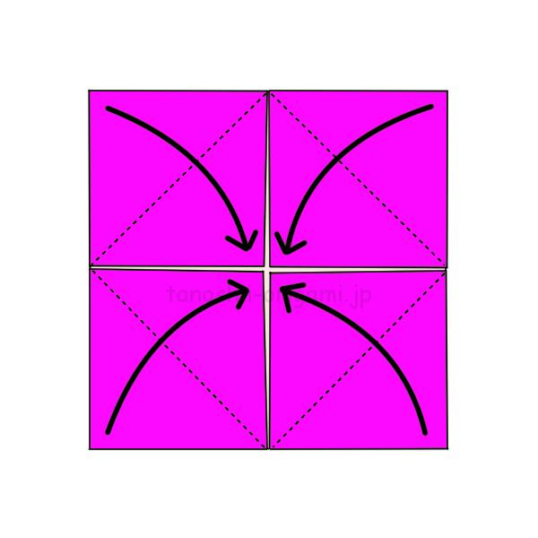 4.4つの角を真ん中に向けて折る-2