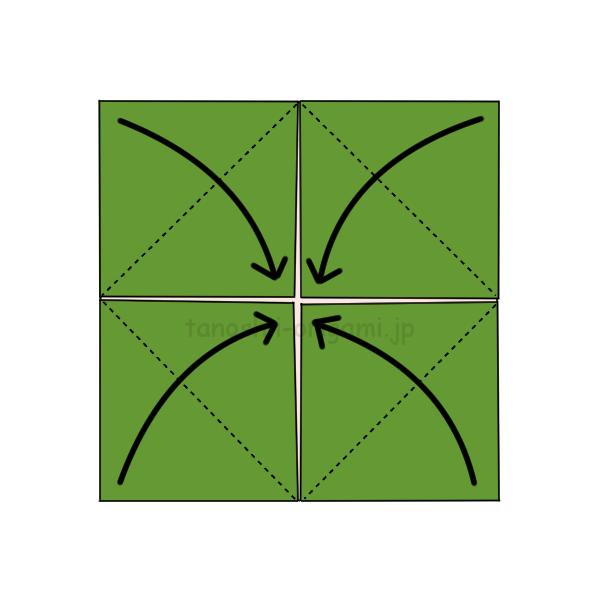 4.4つの角を真ん中に向けて折る