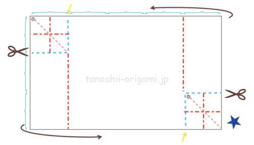 1.長方形の紙の両端を正方形に切る