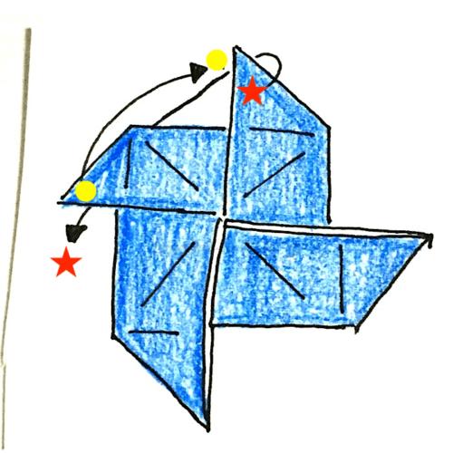 12.斜めにつけた折り線に合わせて星マークと丸マークの位置に合わせて折る
