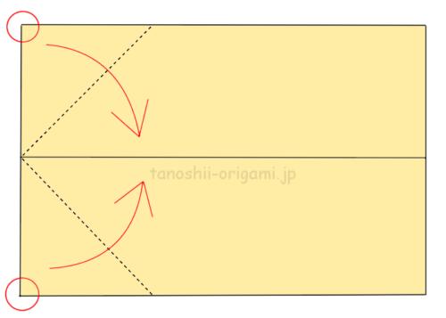 3.角を真ん中に合わせて折る。