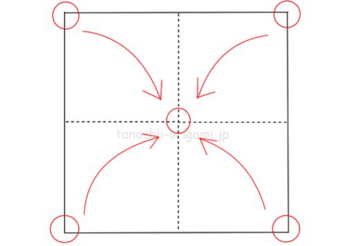4.4つの角を真ん中に合わせて折る