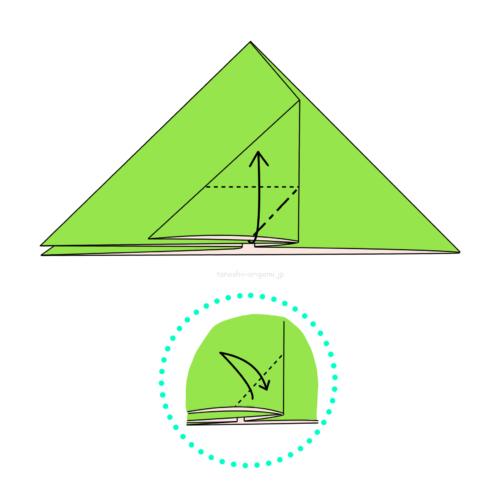 9.角の部分に斜めに折り線をつけて上に開いてつぶすように折る