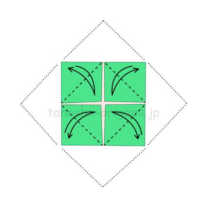 6.真ん中から外側に向けて折り、折り線をつけて裏側の1枚を元に戻す
