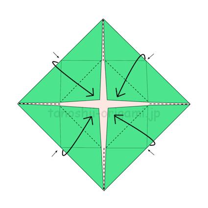 7.矢印の部分を手前に立ち上げながら点線のところを谷折りする