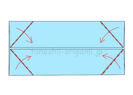 8.4つの角を折る