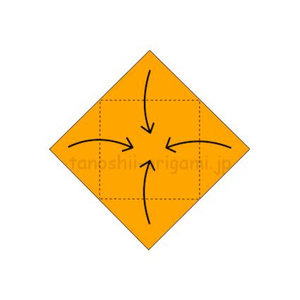 2.裏返して4つの角を真ん中にあわせて折る。